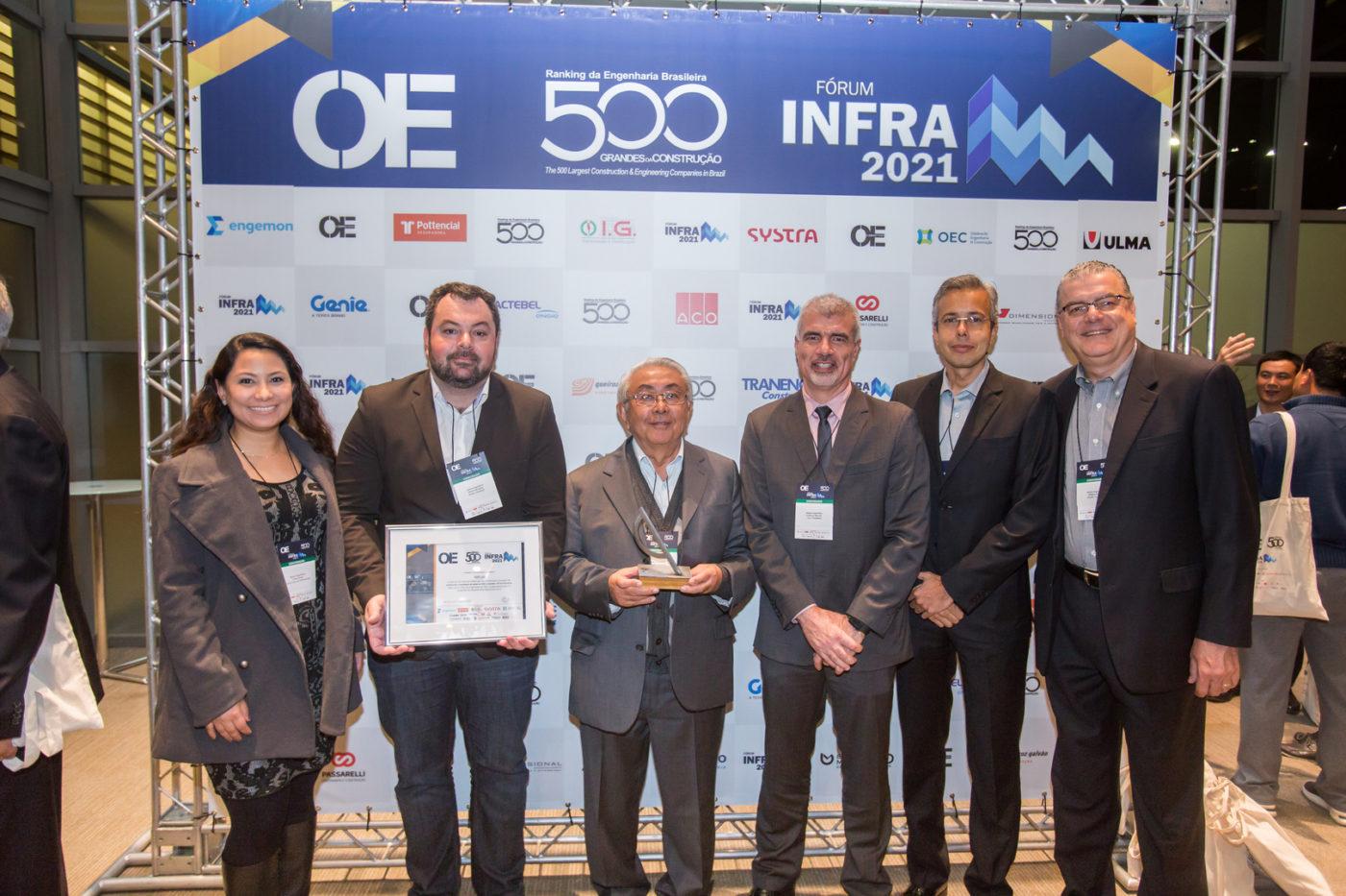 FÓRUM INFRA 2021FORUM 2021 REVISTA OE-899