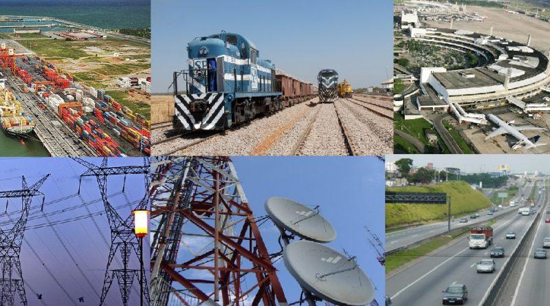 Investimentos em infraestrutura e o mercado de seguros no Brasil
